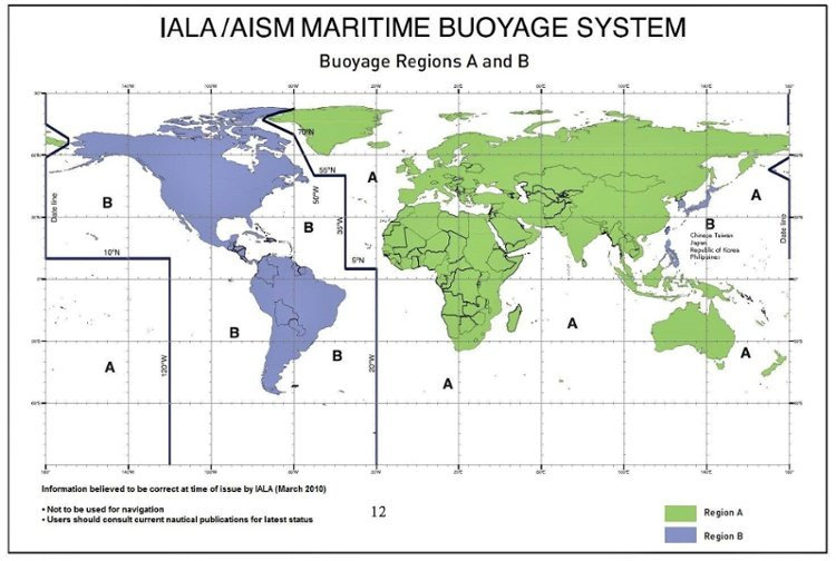 Visual-ATON-signals-IALA-Maritime-Buoyage-System